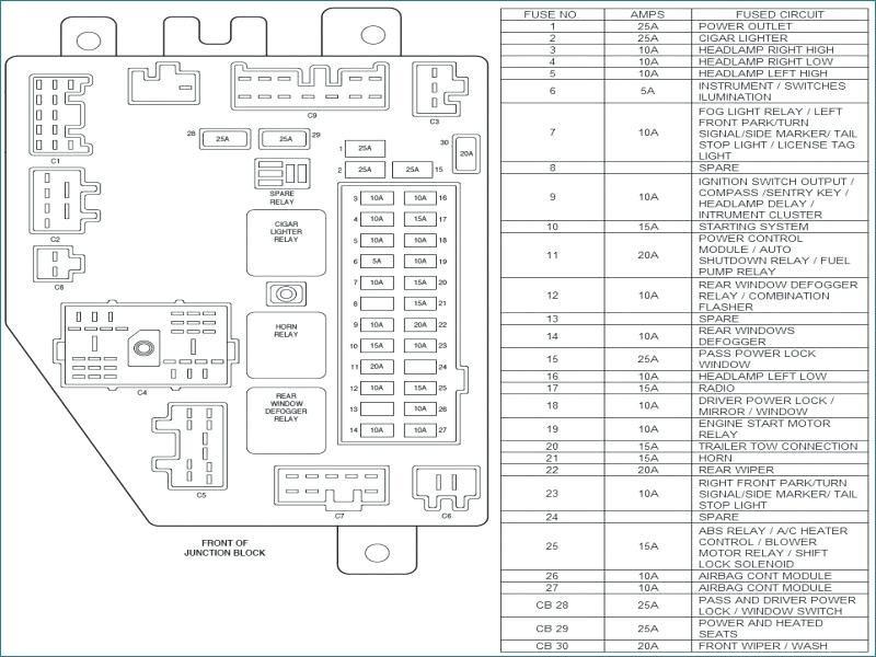 2014 ford f550 fuse box diagram 2014 f 150 fuse box e2 wiring diagram  2014 f 150 fuse box e2 wiring diagram