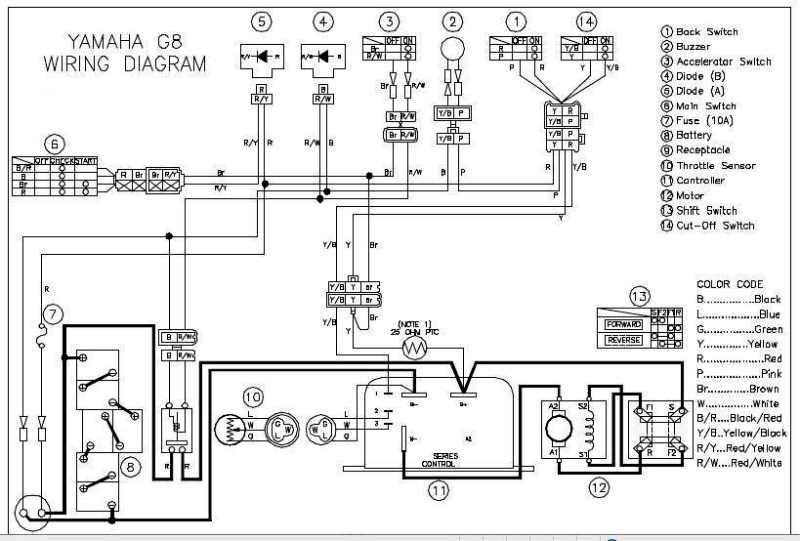 cc2722 club car wiring diagram moreover club car golf cart