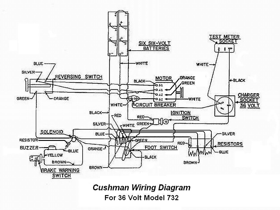 Golf Cart 36 Volt Wiring Diagram 1989 Ezgo Metal Fuse Box Usb Cable Kankubuktikan Jeanjaures37 Fr
