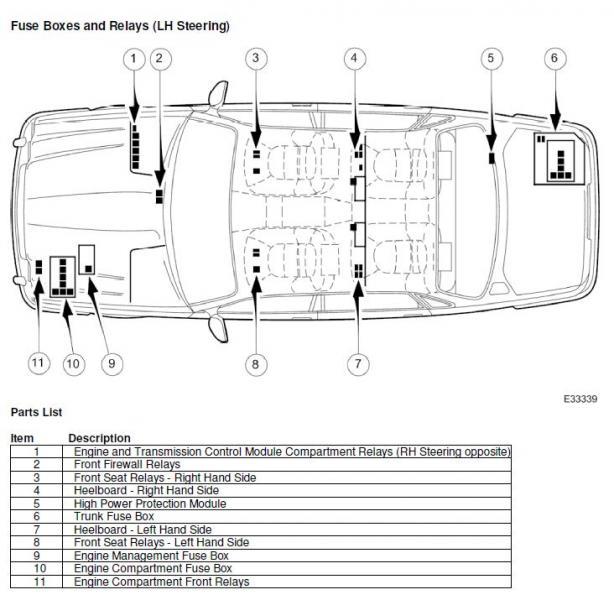 Super Jaguar Xf Wiring Diagram 11 15 Nuerasolar Co Wiring Cloud Icalpermsplehendilmohammedshrineorg