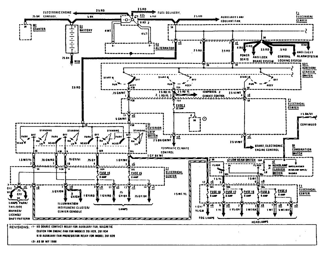 Remarkable Schematics For Mercedes 190E Wiring Diagram Online Wiring Cloud Mousmenurrecoveryedborg