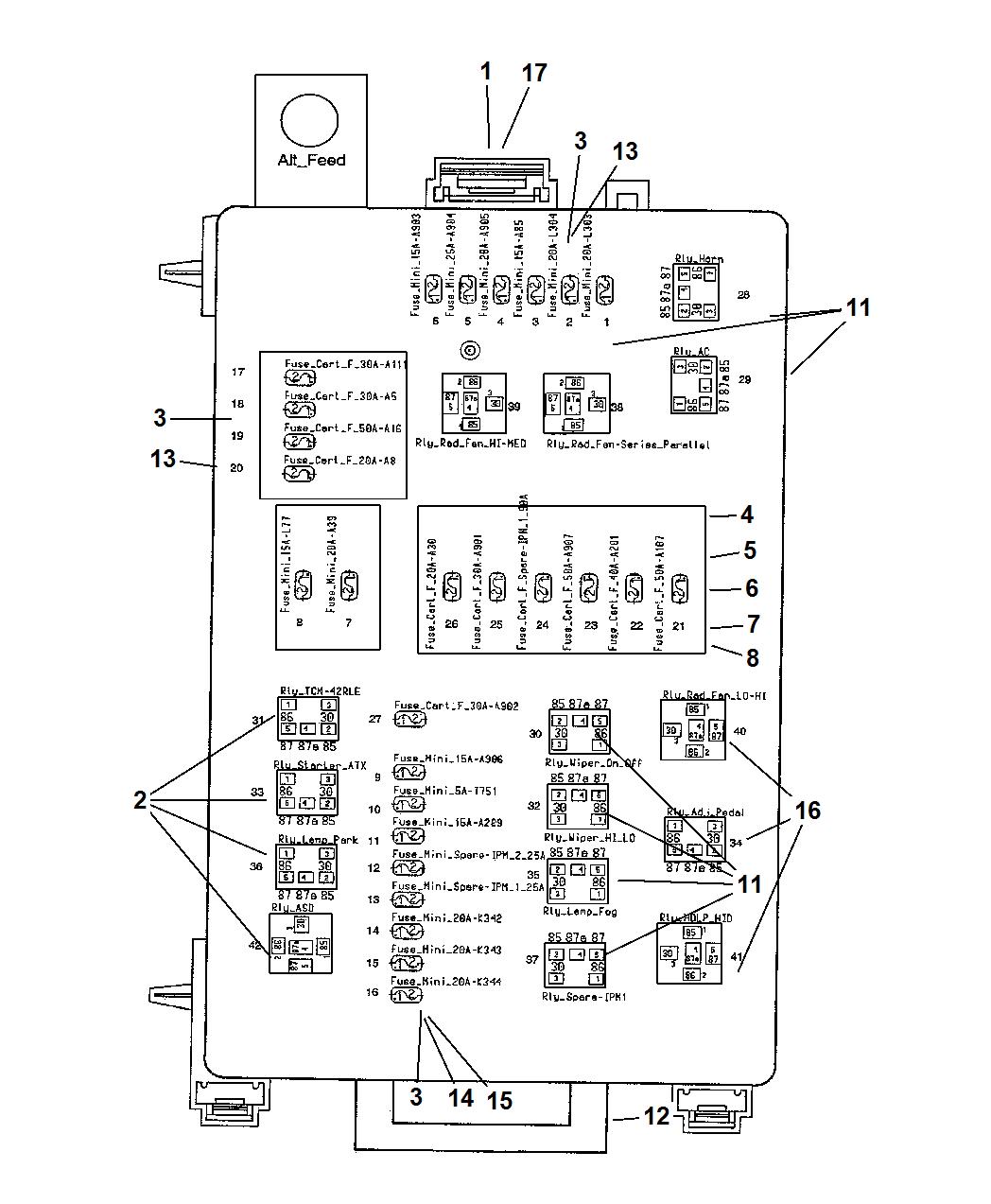 2006 dodge charger fuse diagram - center wiring diagram topic-housing -  topic-housing.iosonointersex.it  iosonointersex.it