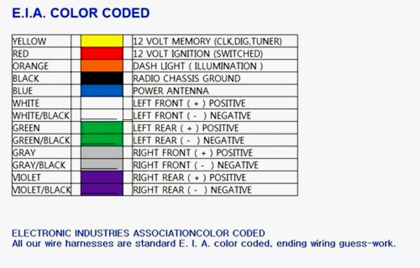 GH_1977] Jensen Head Unit Wiring Diagram Schematic WiringDness Xeira Mohammedshrine Librar Wiring 101
