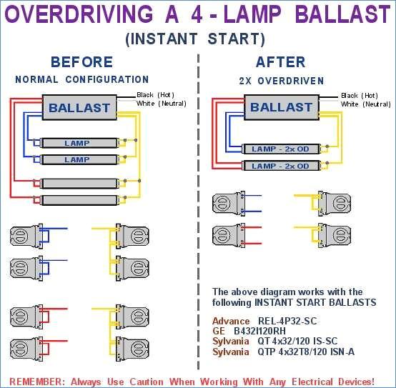 GG_9470] 5 Pin Latching Relay Wiring Diagram Schematic WiringRimen Wedab Anal Inki Mohammedshrine Librar Wiring 101