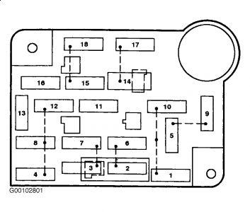 1995 Lincoln Mark Viii Radio Wiring Diagram - Wiring Diagram