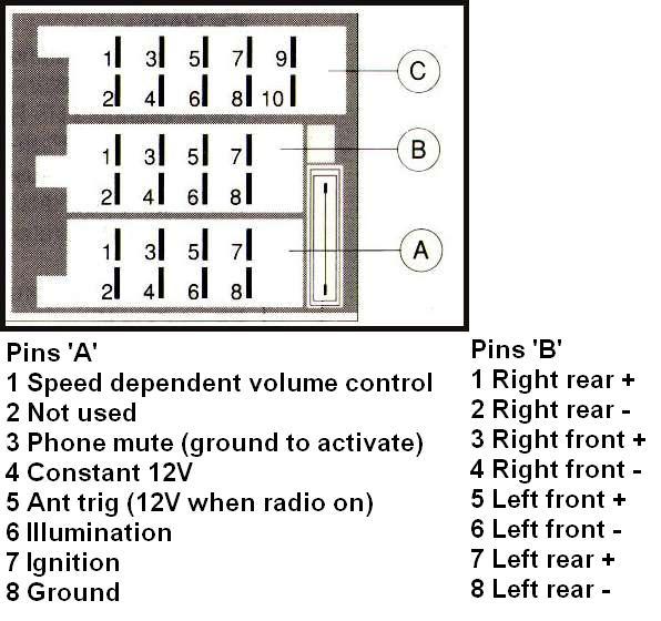 1999 Mercedes C230 Radio Wiring Diagram