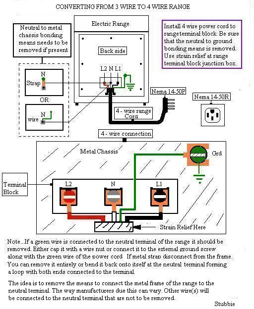 sm3221 wiring diagram also 3 wire 220v wiring diagram on