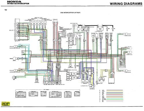 mn_6559] 1984 honda magna wiring diagram get free image about wiring diagram  free diagram  props wedab mohammedshrine librar wiring 101