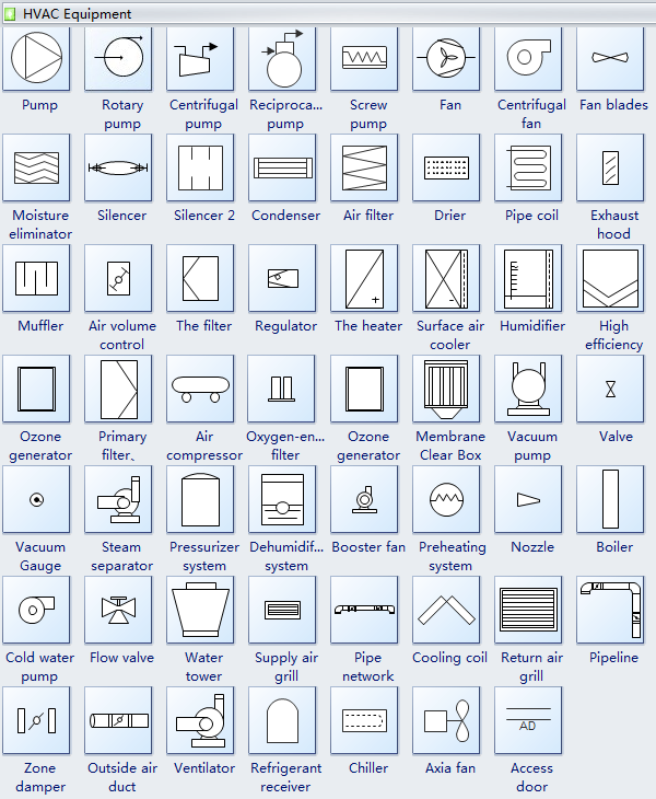 Awesome Pre Drawn Hvac Plan Symbols Represent Duct Pipe Vav Box Unit Wiring Cloud Itislusmarecoveryedborg