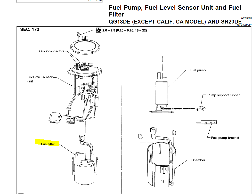 2003 Nissan Sentra Fuel Filter Wiring Diagram Change Bold A Change Bold A Lastanzadeltempo It