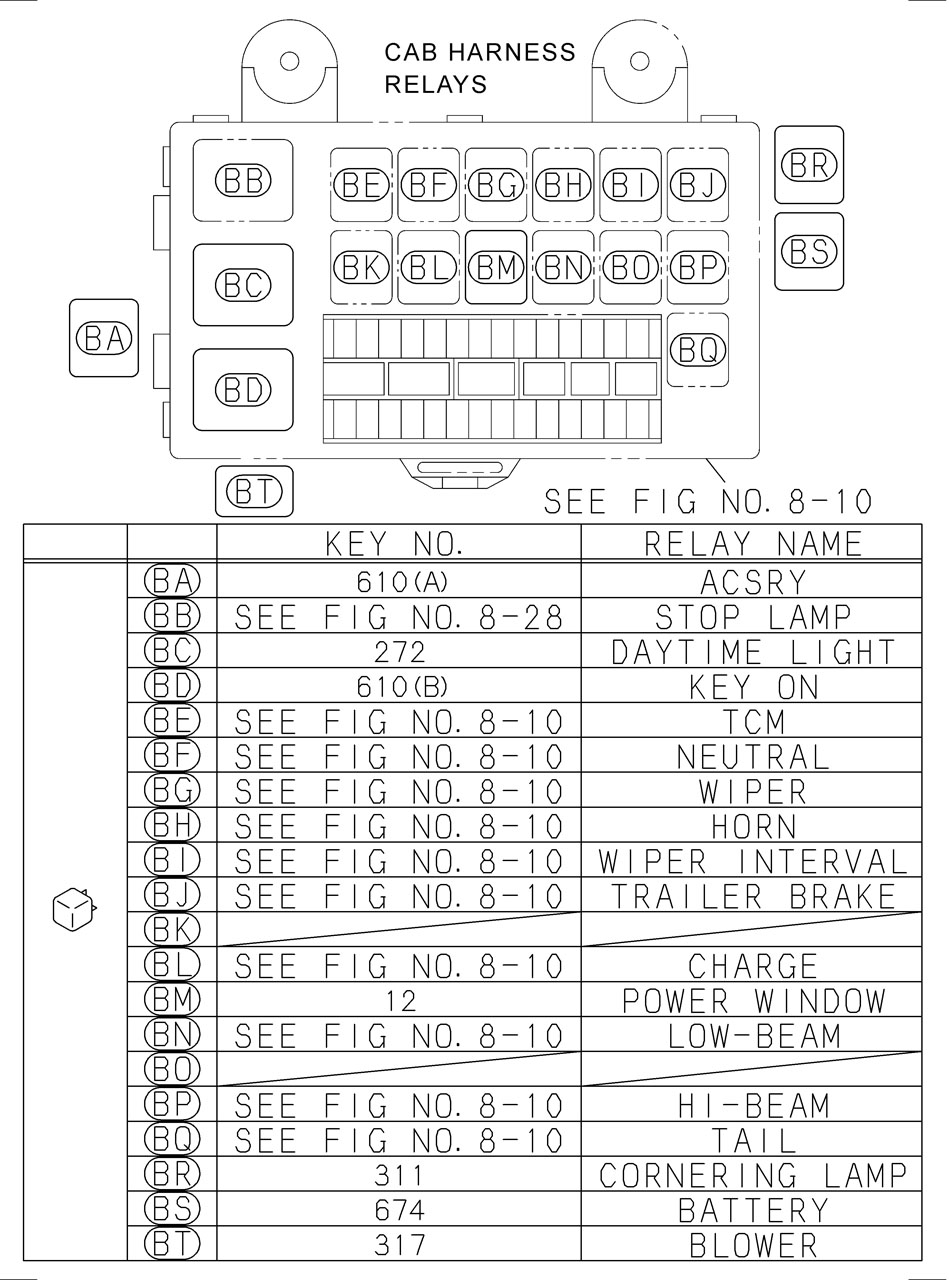 Gmc W4500 Fuse Box Diagram Wiring Diagrams Auto Variable Variable Moskitofree It