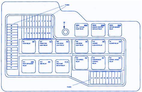 Magnificent E36 Fuse Box Diagram Epub Pdf Wiring Cloud Onicaxeromohammedshrineorg