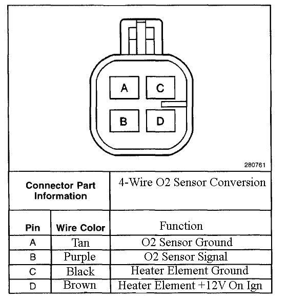 [WQZT_9871]  AF_9947] Denso Oxygen Sensor Wiring Diagram | Denso Heater Wiring Diagram |  | None Salv Nful Rect Mohammedshrine Librar Wiring 101