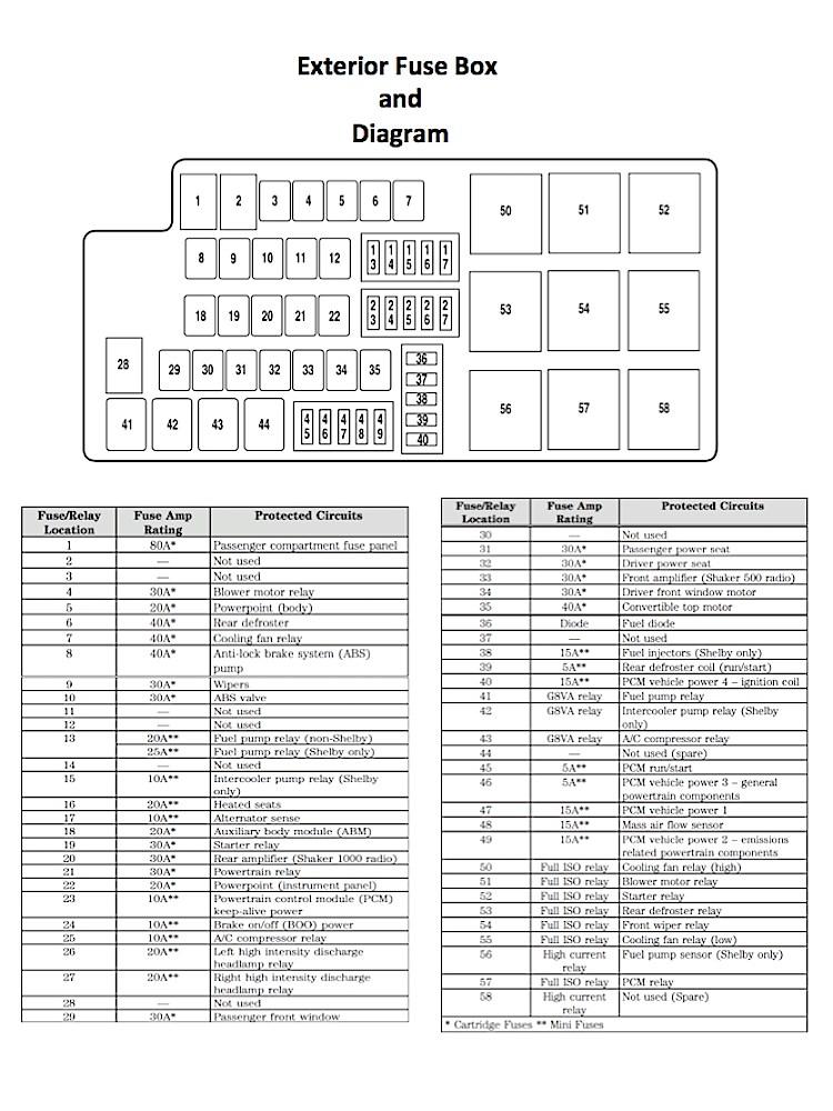 [NR_2785] 2003 Sterling Fuse Box Free Diagram