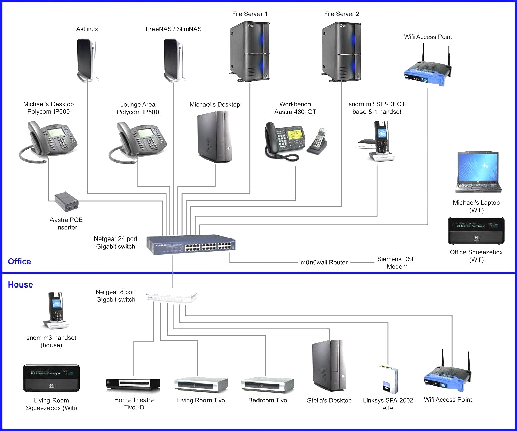cat5 home network wiring diagram - craftsman dyt 4000 wiring diagram for  wiring diagram schematics  wiring diagram schematics