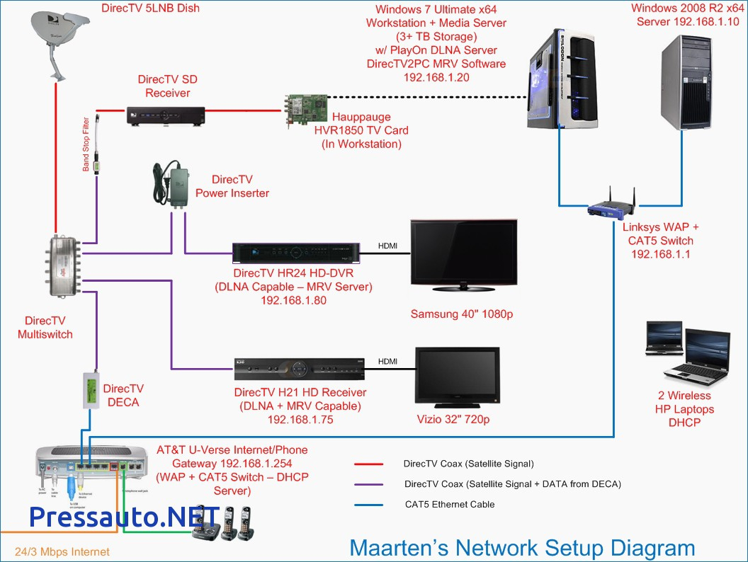 Super Att Ethernet Wiring Diagram Wiring Diagram G9 Wiring Cloud Xortanetembamohammedshrineorg