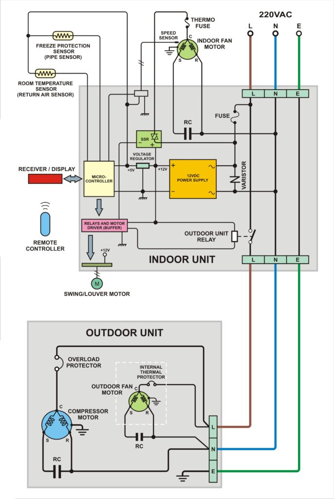 Split Ac Outdoor Unit Wiring Diagram  U2013 Wiring Diagram