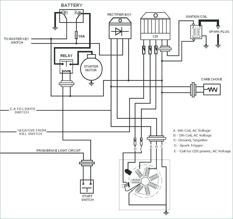 Yamaha Blaster Wiring Diagram - Center Wiring Diagram clear-canvas -  clear-canvas.iosonointersex.it | 98 Blaster Wiring Diagram |  | iosonointersex.it
