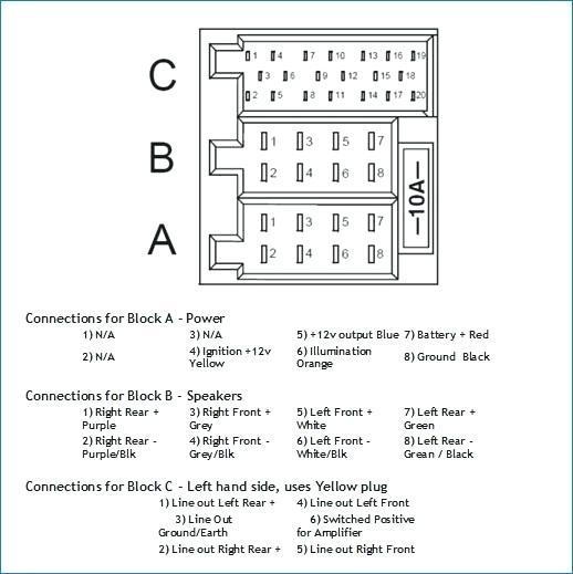 [DIAGRAM_3ER]  KN_2355] Peugeot 307 Radio Wiring Diagram Peugeot Partner Stereo Wiring  Schematic Wiring | Wiring Diagram Peugeot 307 Cc |  | Proe Gue45 Mohammedshrine Librar Wiring 101