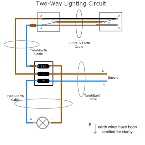 Prime Two Way Lighting Circuit Wiring Sparkyfacts Co Uk Wiring Cloud Ostrrenstrafr09Org