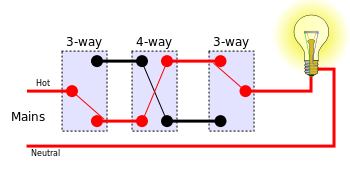 Brilliant Multiway Switching Wikipedia Wiring Cloud Overrenstrafr09Org