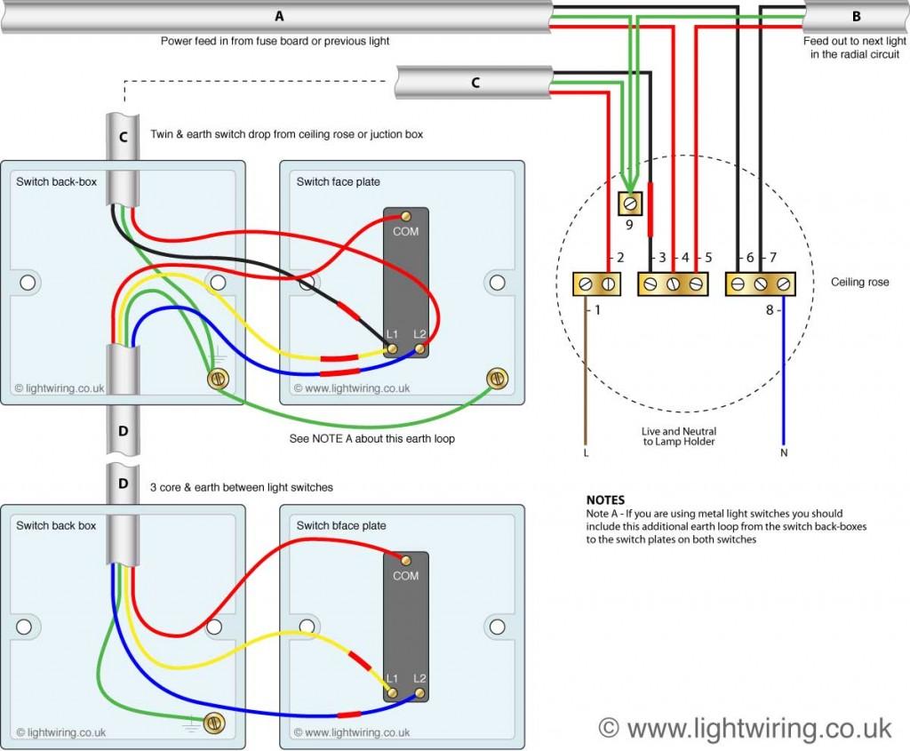 Outstanding 2 Way Circuit Diagram Wiring Diagram Wiring Cloud Hisonepsysticxongrecoveryedborg