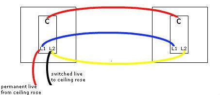 Fine Wiring Diagram For Two Way Light Switch Basic Electronics Wiring Wiring Cloud Biosomenaidewilluminateatxorg
