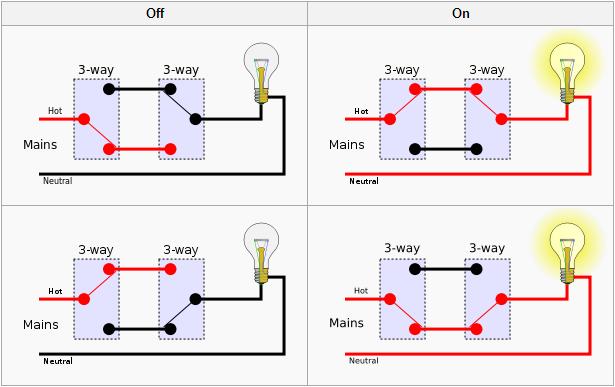 Incredible 3 Way Wiring Diagram Basic Electronics Wiring Diagram Wiring Cloud Overrenstrafr09Org