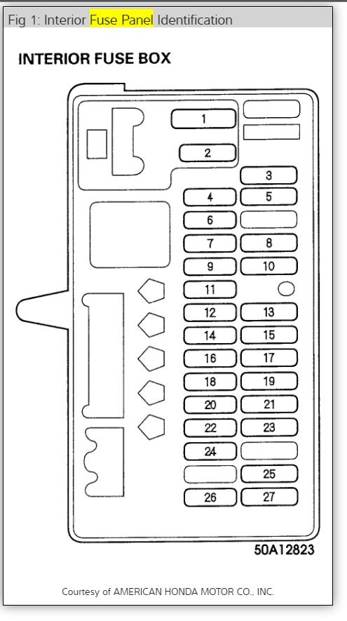 1997 Acura Rl Fuse Box Diagram Wiring Diagram Clone Clone Reteimpresesabina It