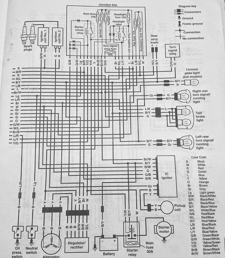 el_1504] 2006 kawasaki vulcan vn900 classic wiring diagram wiring ... 2012 kawasaki vulcan 900 custom wiring diagram kawasaki vulcan 800 wiring diagram ilari viewor mohammedshrine librar wiring 101