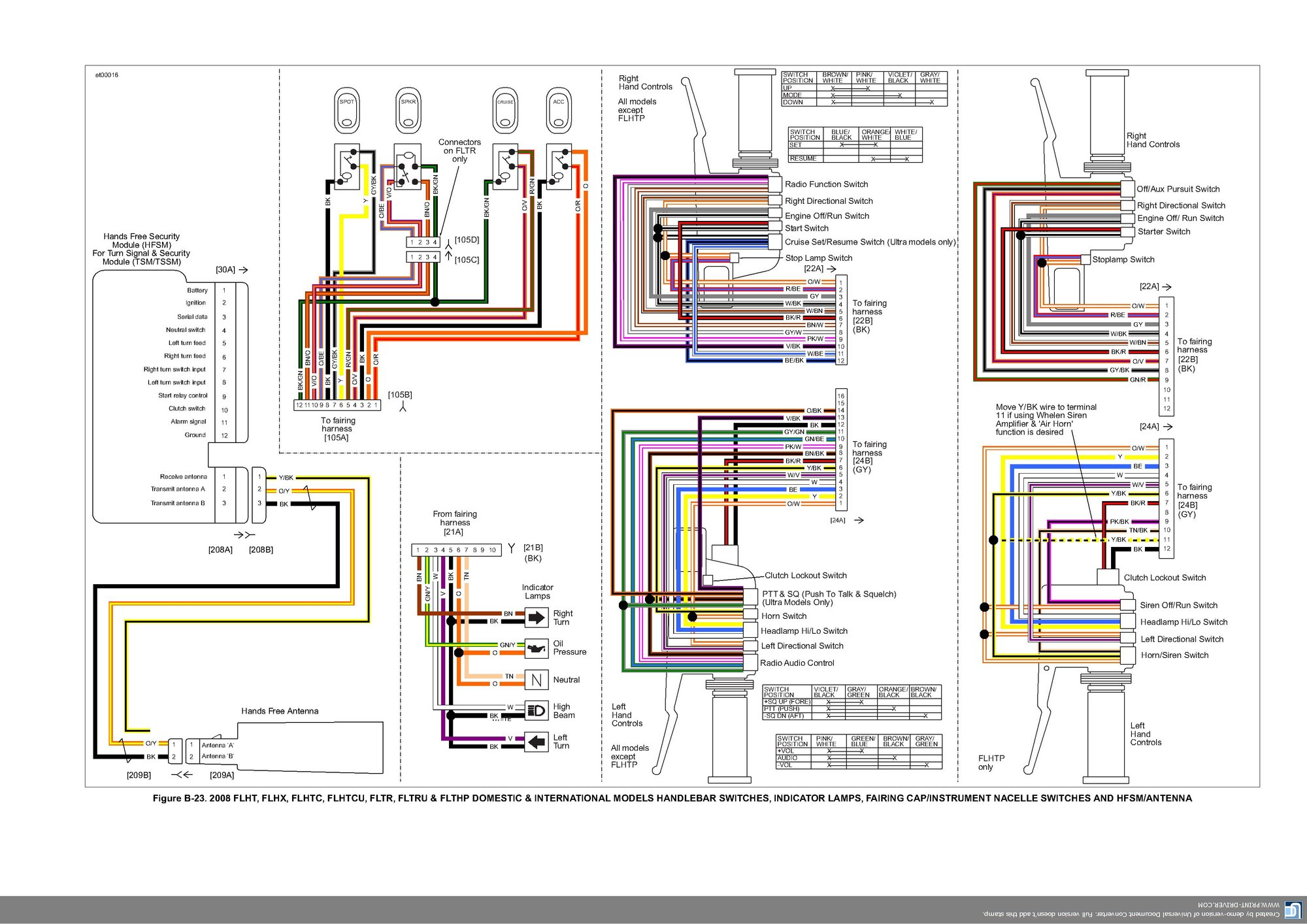 Wiring Diagram For 2009 Harley Touring - Wiring Diagram All skip-private -  skip-private.huevoprint.it | 2014 Street Glide Wiring Diagram |  | Huevoprint