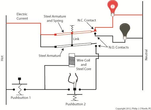 [CSDW_4250]   WR_9224] Spdt Relay Wiring Diagram 120V Schematic Wiring | Wiring Diagram Spdt Rib |  | Boapu Wigeg Mohammedshrine Librar Wiring 101