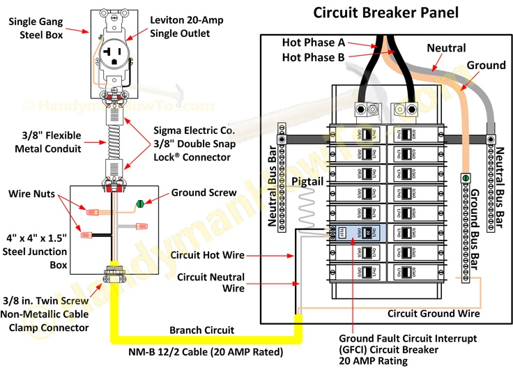 Lv 1786 Electrical Panel Box Diagram Diagram Of Panel Box With Schematic Wiring