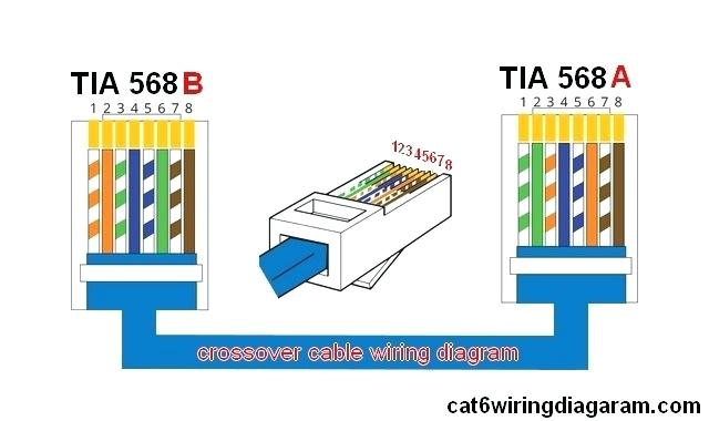 category 5e cable wiring diagram sn 9936  network diagram design computer cat 6 ethernet cable  computer cat 6 ethernet cable