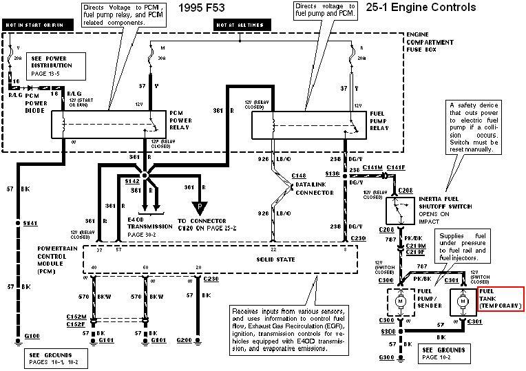 95 Ford F53 Alternator Wiring - 1984 Ranger Boat Wiring Diagram -  tekonshaii.2005vtx.jeanjaures37.fr   Ford F53 Wiring Schematic      Wiring Diagram Resource