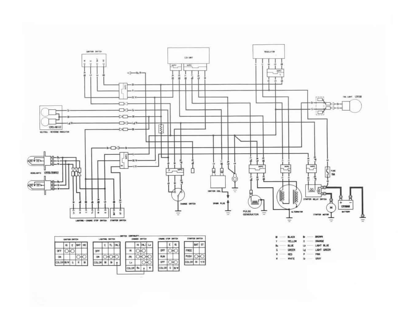 [DVZP_7254]   ZK_8591] Diagram As Well Honda 300Ex Wiring Diagram Moreover Honda Fourtrax  300 Download Diagram | Honda 300 4x4 Wiring Diagram |  | Nizat Hisre Rosz Hendil Mohammedshrine Librar Wiring 101