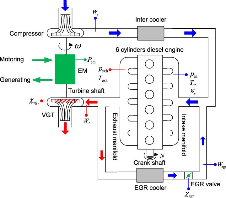 Turbo Engine Schematics - 1995 Gmc Sonoma Fuse Box -  tda2050.yenpancane.jeanjaures37.fr | Turbo Engine Schematics |  | Wiring Diagram Resource