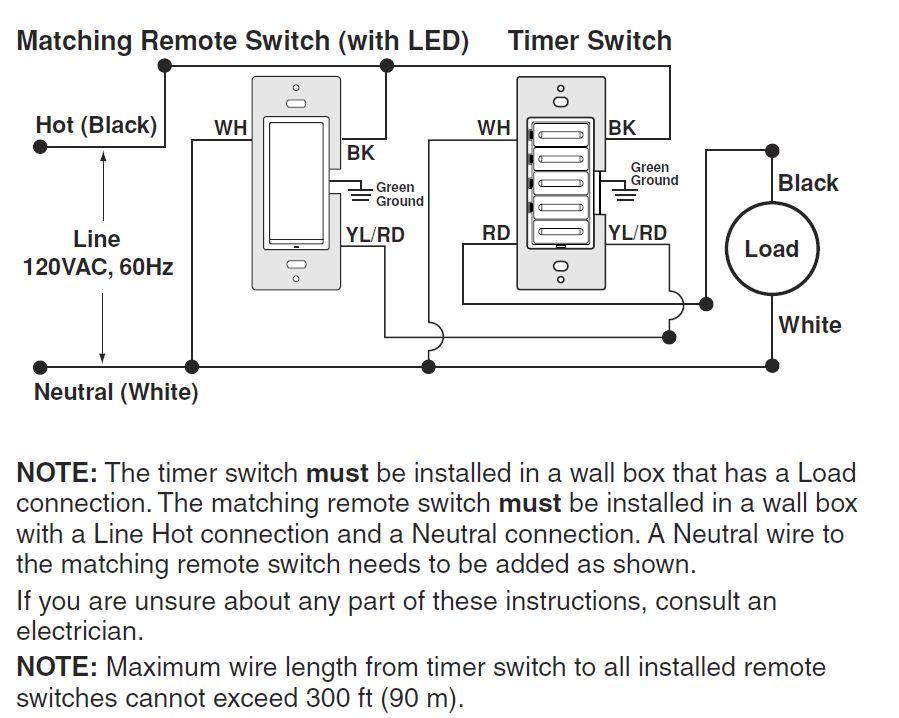 [SCHEMATICS_48ZD]  SV_5630] Leviton Timer Switch Wiring Diagram On 3 Way Switch Wiring Diagram  Wiring Diagram | Leviton Timer Switch Wiring Diagram |  | Carn Rious Sand Lukep Oxyt Rmine Shopa Mohammedshrine Librar Wiring 101