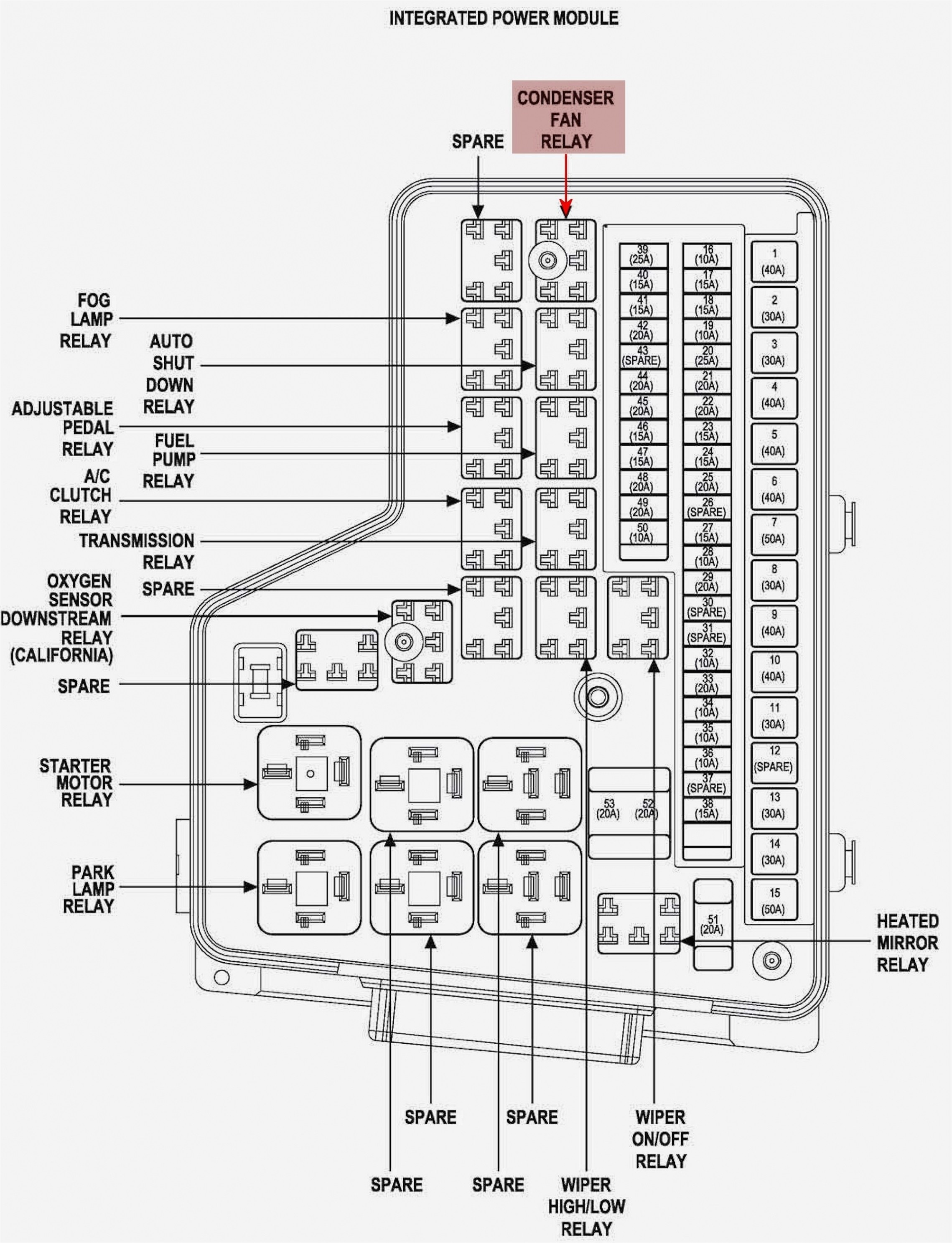 2014 ram 5500 fuse diagram - fusebox and wiring diagram device-bend -  device-bend.coroangelo.it  coroangelo.it