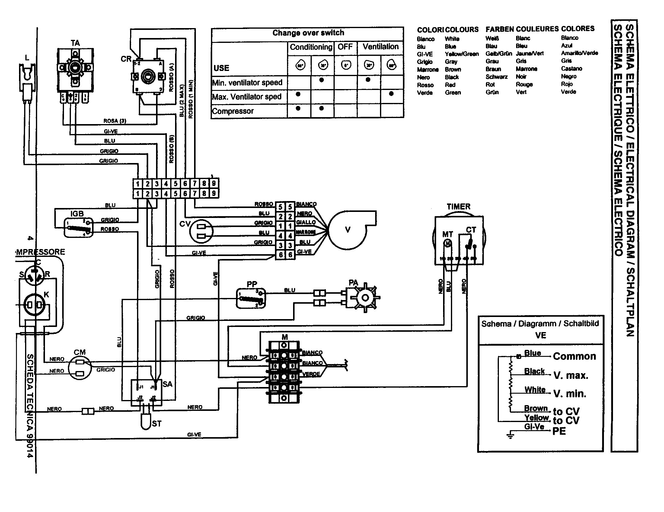 lanzar snv695n wiring diagram lanzar - wiring diagrams data  ussel