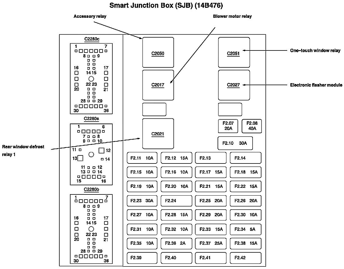 Fine 2000 Ford Taurus Fuse Box Menu Wiring Diagram Database Wiring Cloud Intelaidewilluminateatxorg