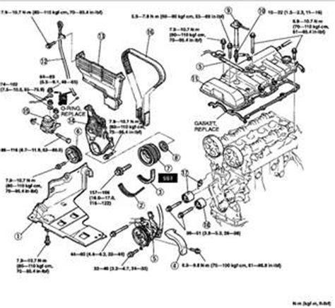 [WQZT_9871]  GM_9907] 2003 Miata Wiring Diagram Download Diagram | 94 Miata Engine Diagram |  | Coun Penghe Ilari Gresi Chro Carn Ospor Garna Grebs Unho Rele  Mohammedshrine Librar Wiring 101