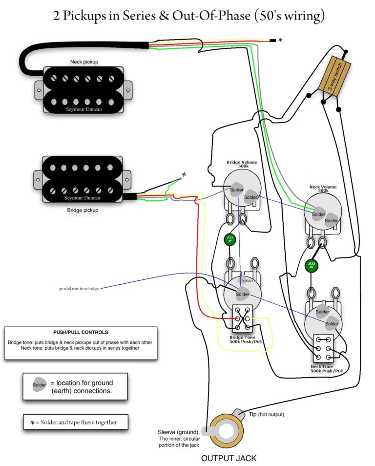 VK_4292] The New Gibson Les Paul And Epiphone Wiring Diagrams Book How To Wire  Wiring DiagramElinu Numap Mohammedshrine Librar Wiring 101