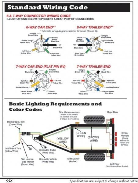 chevy 7 way trailer wiring diagram chevy truck trailer wiring color code fokus repeat13 klictravel nl  chevy truck trailer wiring color code