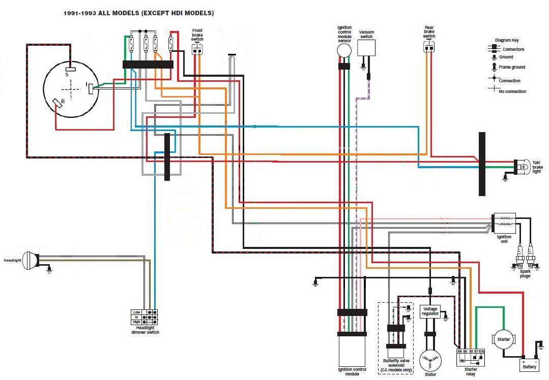 Astounding Harley Fuse Diagram Basic Electronics Wiring Diagram Wiring Cloud Intelaidewilluminateatxorg