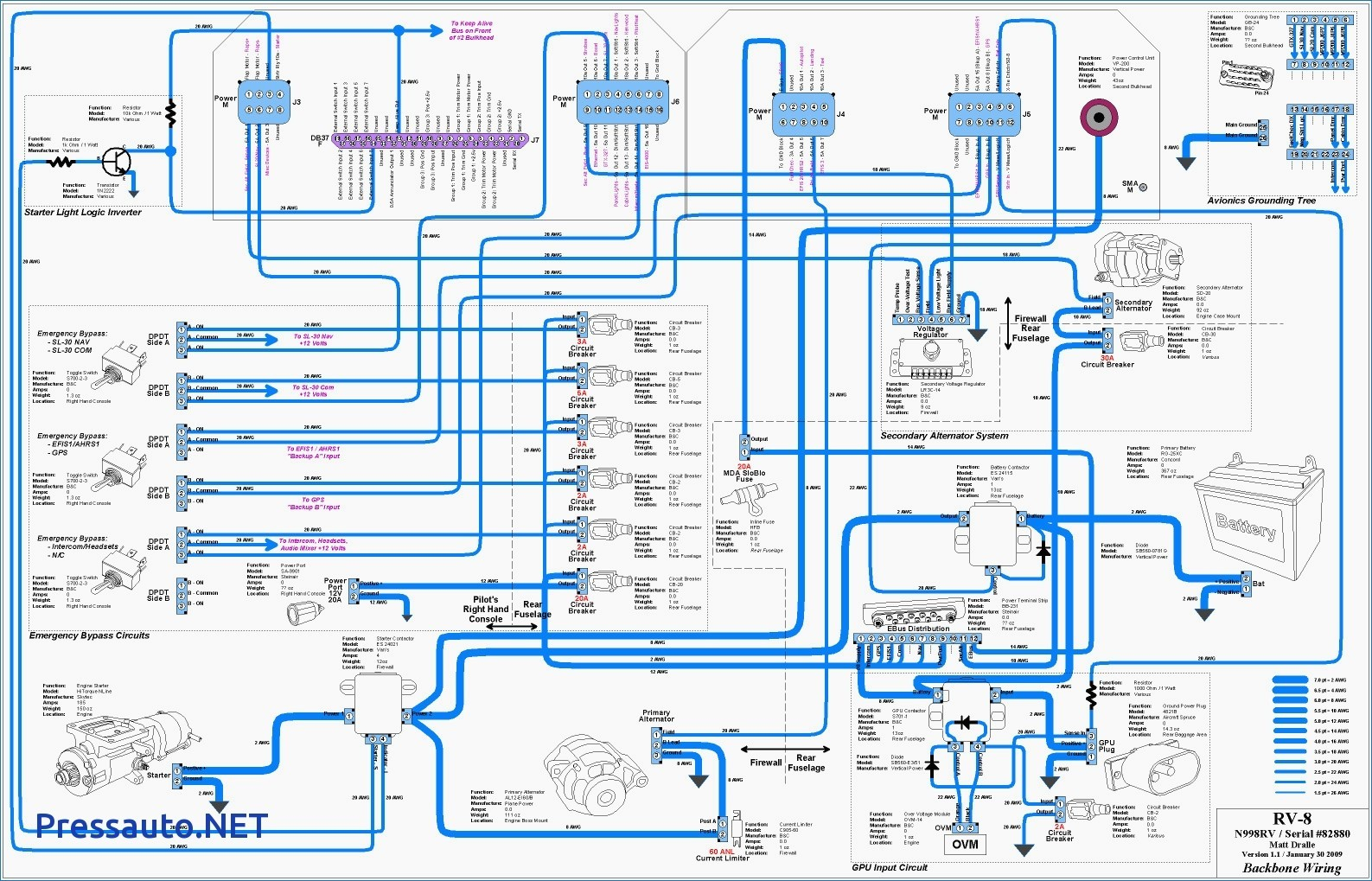 1996 Monaco Wiring Diagram Schematic - Fusebox and Wiring Diagram wires-sleep  - wires-sleep.paoloemartina.itdiagram database - paoloemartina.it