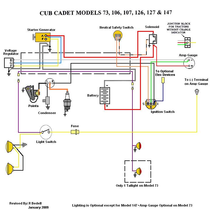 KC_9100] Cub Cadet 2155 Wiring Diagram Free DiagramDict Iness Bedr Phae Mohammedshrine Librar Wiring 101