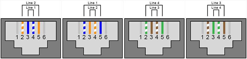Admirable Wiring Rj11 With Cat5 Cable Basic Electronics Wiring Diagram Wiring Cloud Intelaidewilluminateatxorg