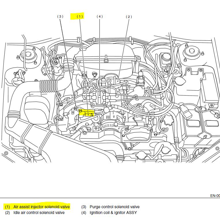Subaru Legacy Purge Valve Wiring Diagram Wiring Diagram United3 United3 Maceratadoc It