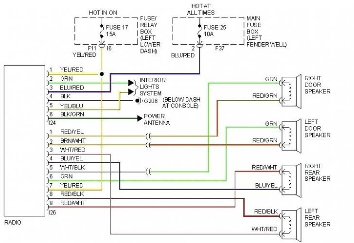[SCHEMATICS_4LK]  MH_3580] Hall Effect Sensor Wiring Diagram Http Wwwjustanswercom Jeep 3Awtd  Free Diagram | Ics Wiring Diagram |  | Vulg Xortanet Chim Sapebe Rmine Bocep Mohammedshrine Librar Wiring 101